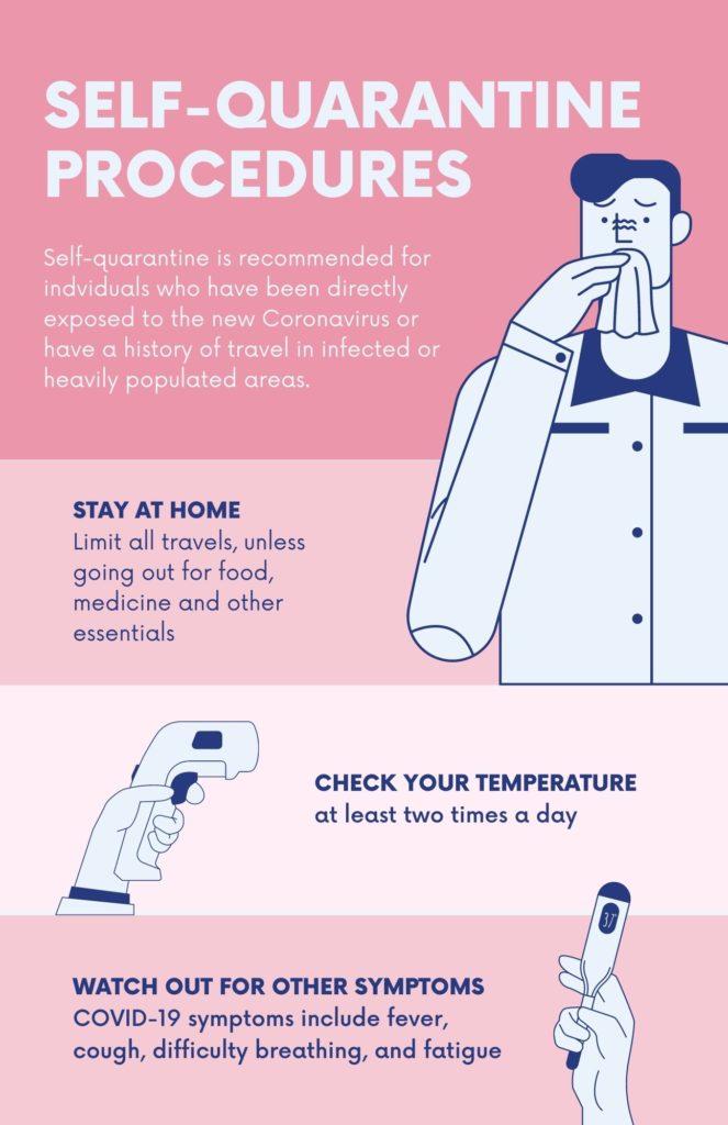 Covid-19 Self-quarantine Procedures